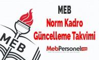 MEB Norm Kadro Güncelleme Takvimi