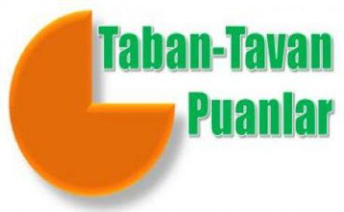 Toros Üniversitesi Taban Puanları – Bölümleri