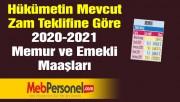 Hükümetin Mevcut Zam Teklifine Göre 2020-2021 Memur ve Emekli Maaşları